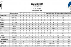 GMMC2021_2